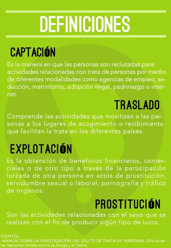Flashcards Definiciones