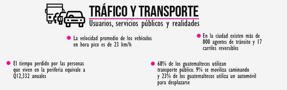 tráfico y transporte