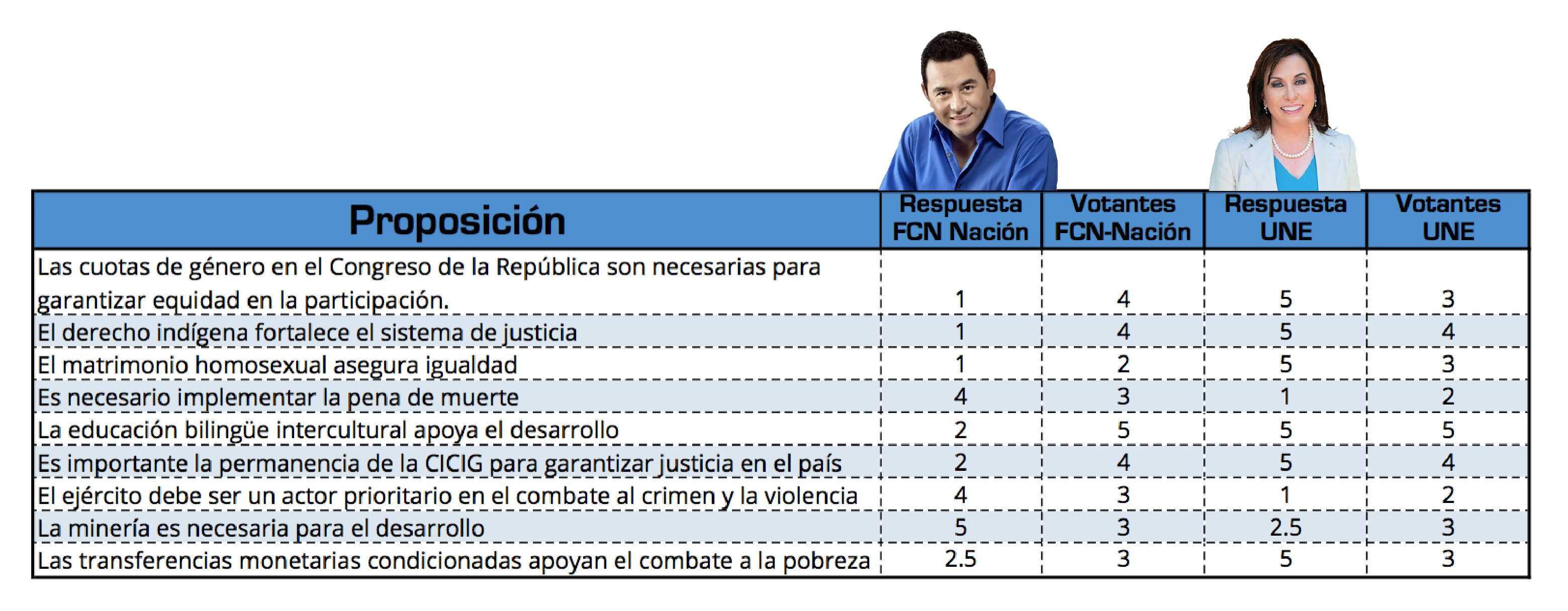 Perfil-Votantes-03