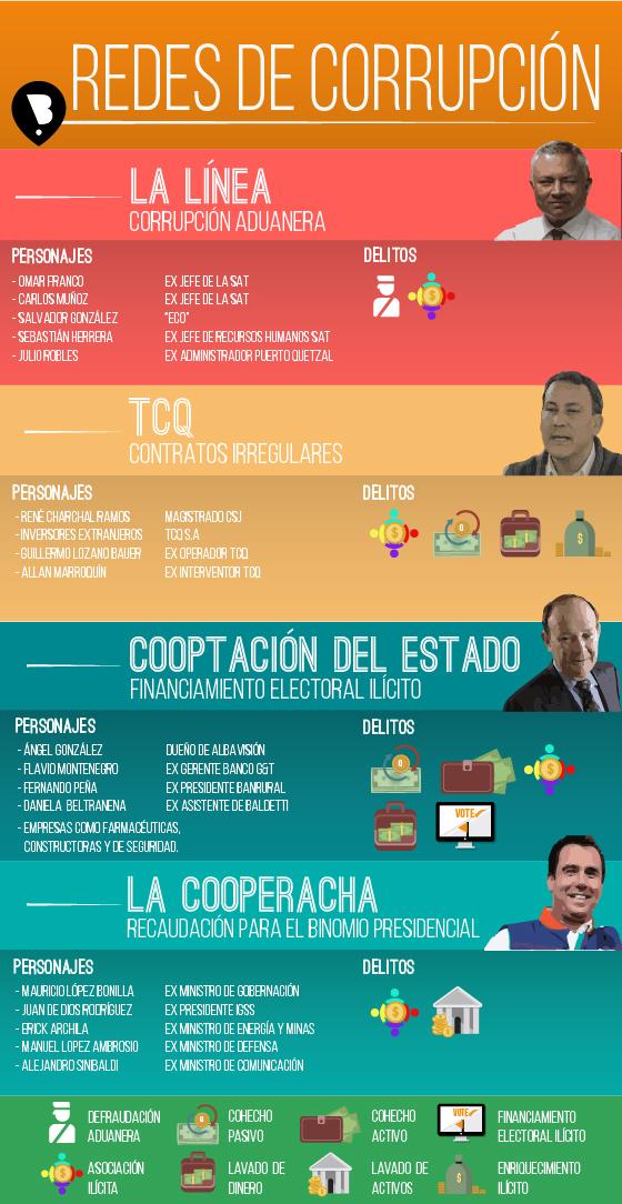Infografía Corrupción-01-1