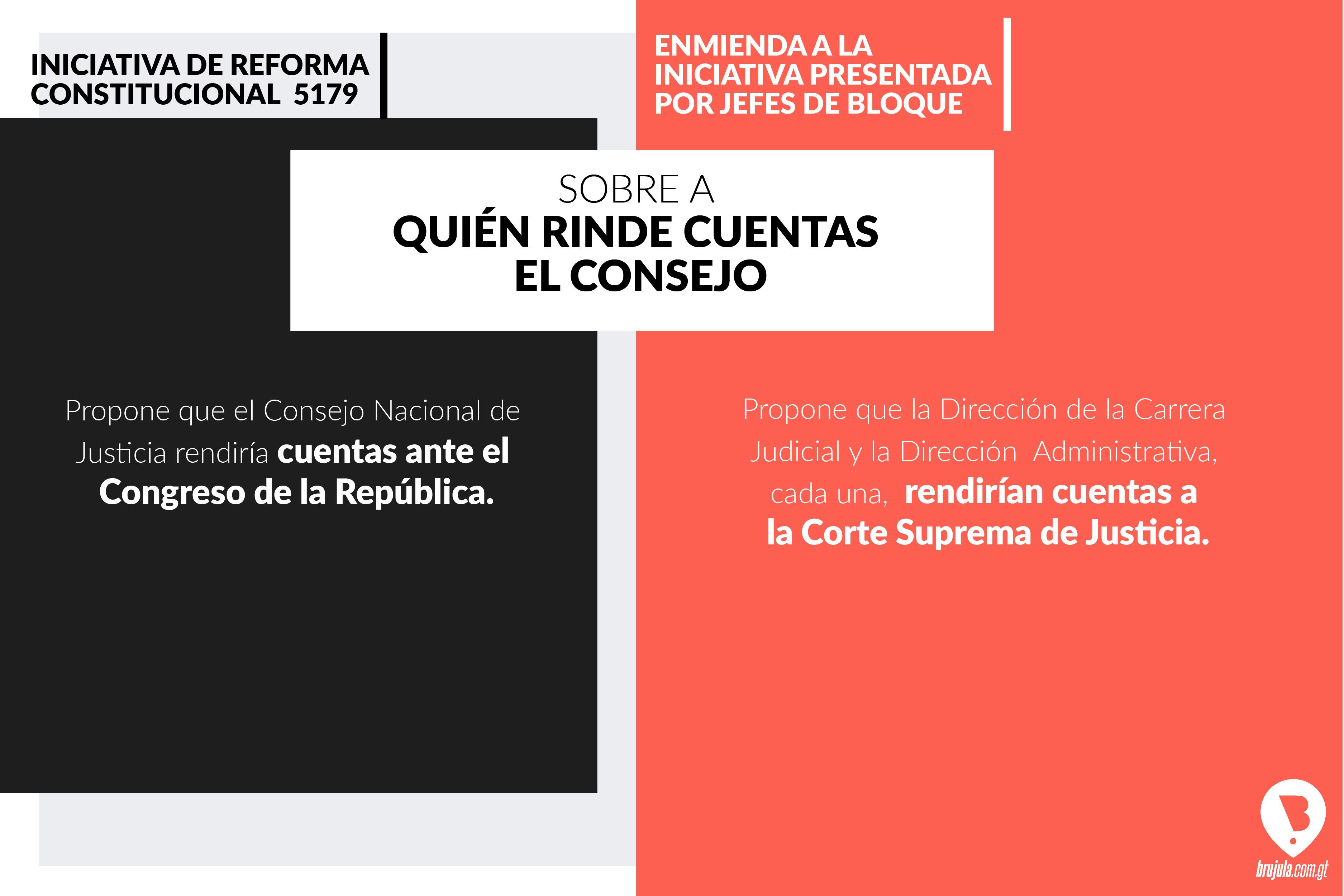 INFOGRAFÍA REFORMA CONST 5179-05