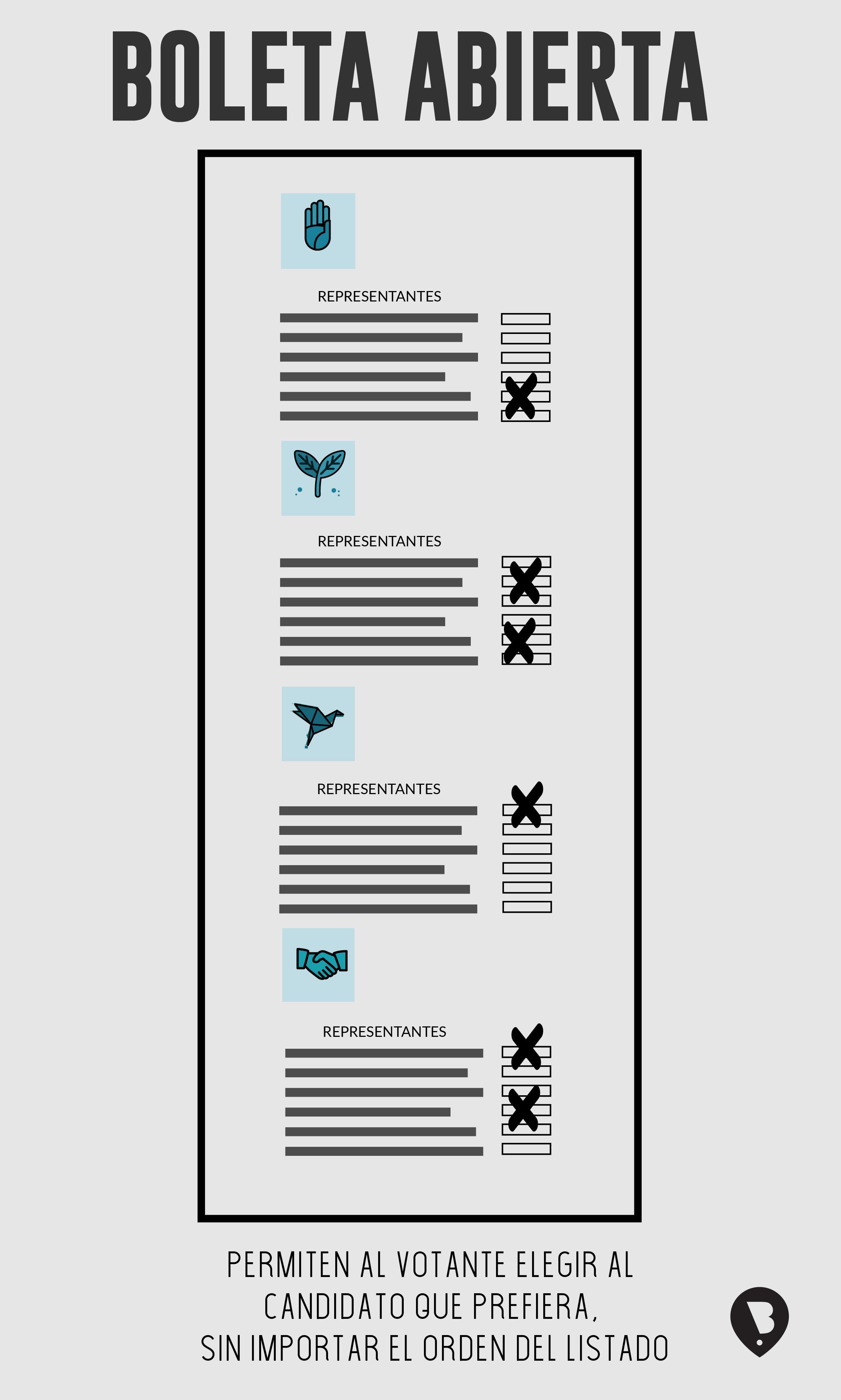 infografìa